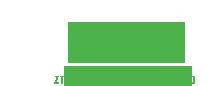 Zielona Linia - Strona główna